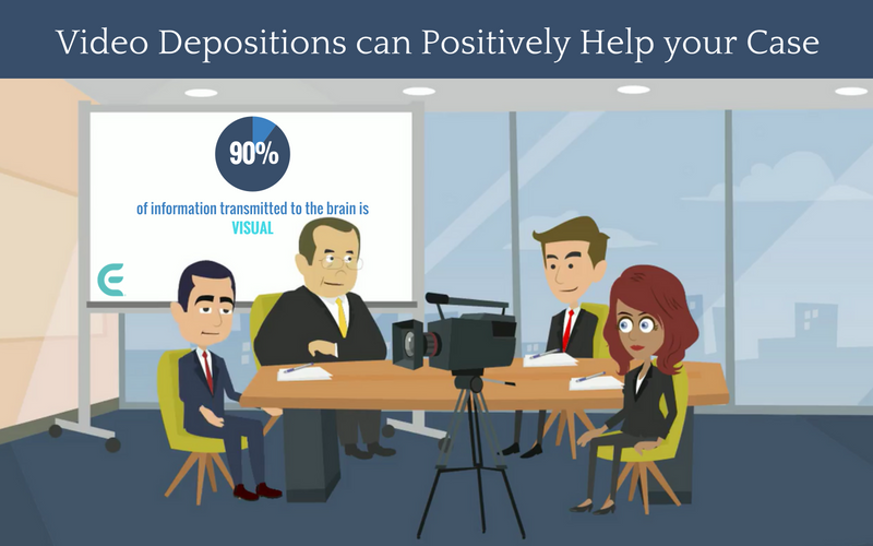 Video Deposition Services NY